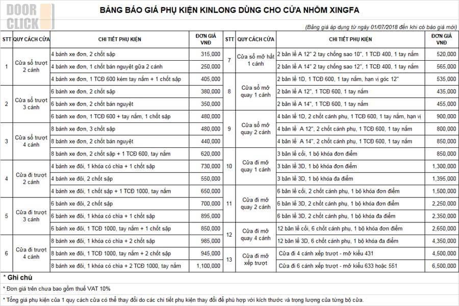 Báo giá phụ kiện cửa nhôm Xingfa